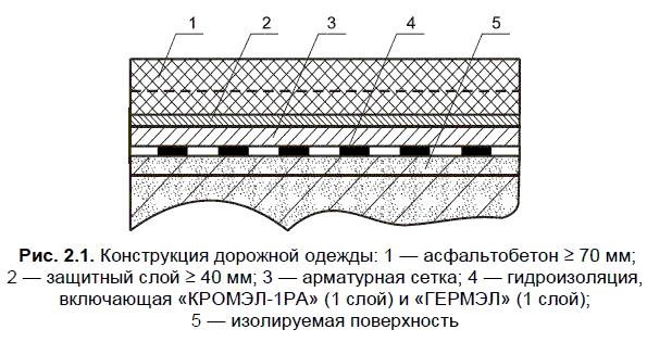Цены шумоизоляции в омске