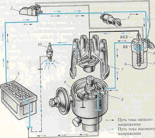 Рис.  Схема контактной системы зажигания 1 - аккумуляторная батарея, 2 - включатель стартера, 3 - включатель...