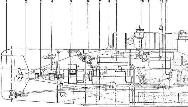 подводная лодка-малютка