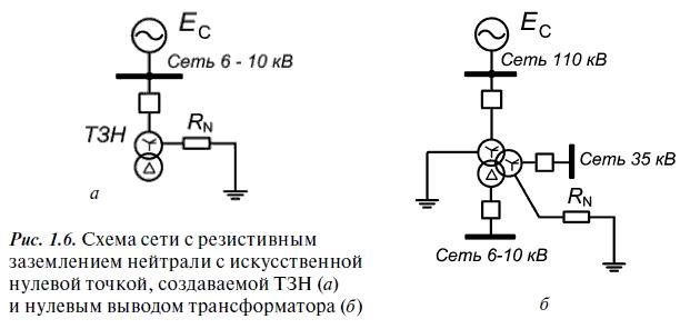 трансформатора нейтралью