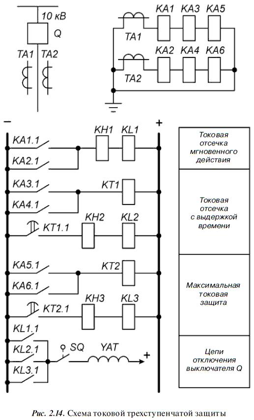 Базовая схема токовой