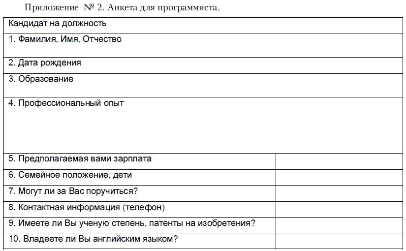 Анкета на Должность Продавца Консультанта образец