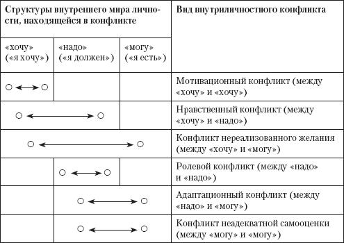 Управление конфликтами (fb2) |