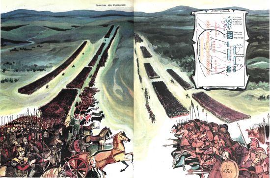 Битва при Гавгамелах.