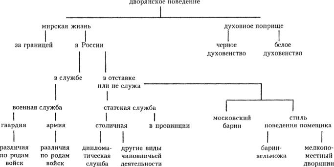 Статьи по семиотике культуры и