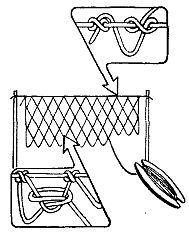 Плетение сеть своими руками
