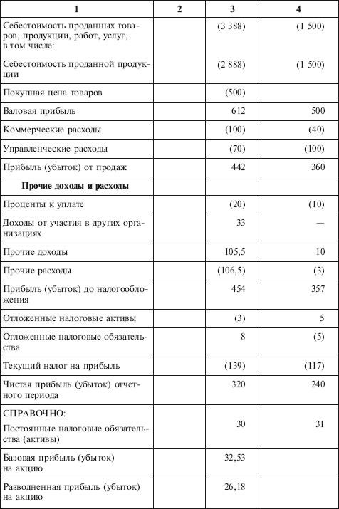 бланк аналитический отчет - фото 10