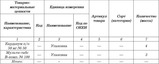 бланки актов на списание по нормам естественной убыли в казахстане