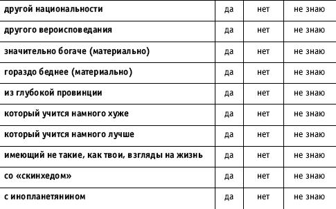 текстовые обозначения смайликов: