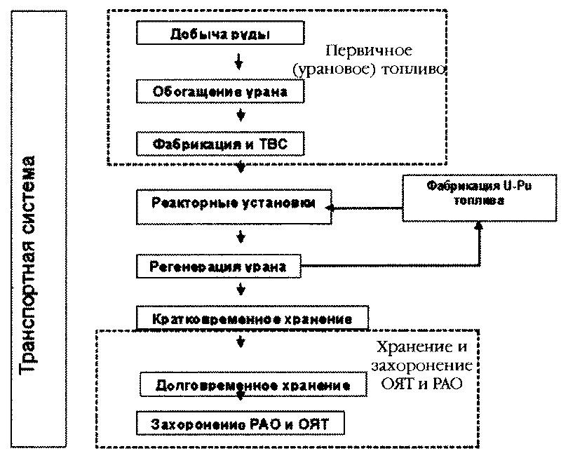 Мифы Чернобыля (fb2) |