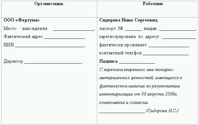 Договор О Коллективной Материальной Ответственности Продавцов