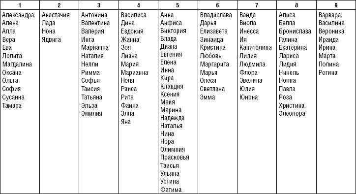 совместимость имен по именам: