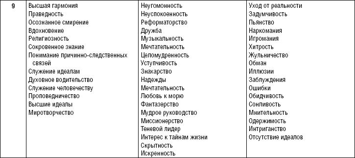 ВСЕ О ПОРЧЕ - liveinternetru