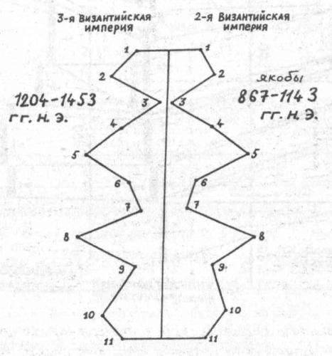 История как точная наука (fb2)