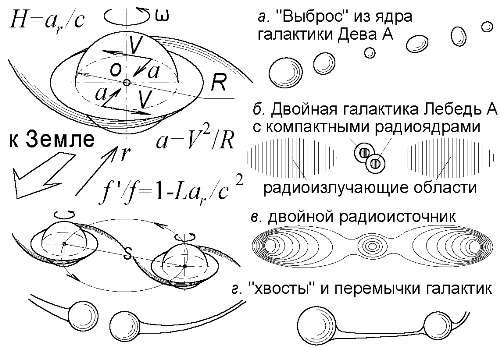 Баллистическая теория Ритца и