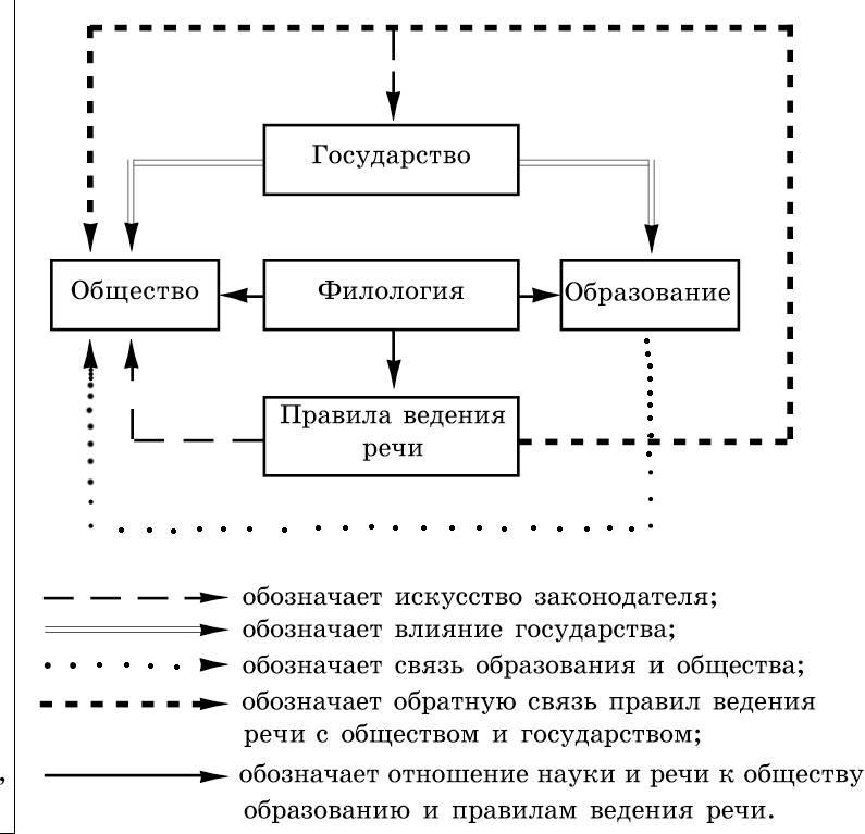 Теория риторики (fb2) |