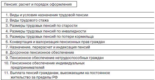 Дом для престарелых за пенсию московская область