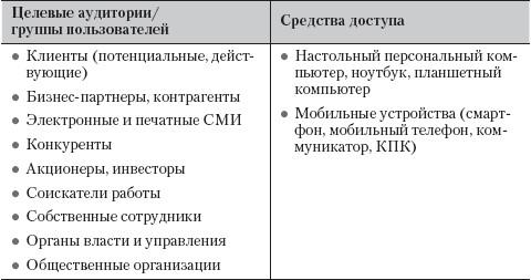 Государственная и общественная защита прав потребителей курсовая  Демо версия егэ по математики 2011