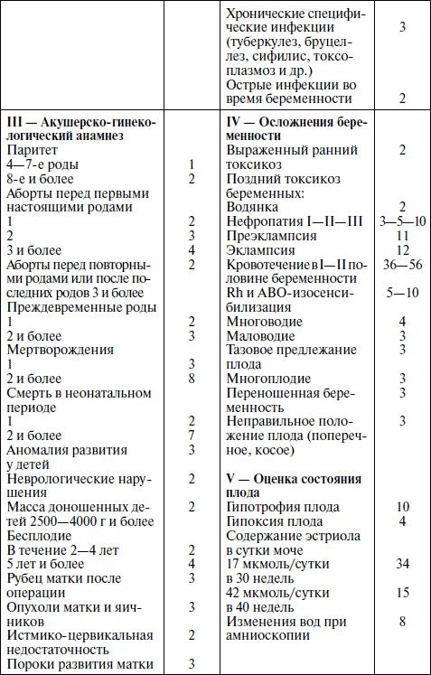 Система Оценки Коматозного Состояния По Шка фото