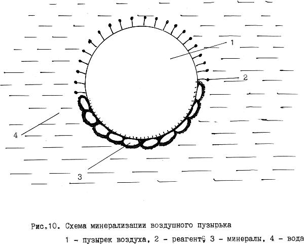 pdf азотурбинные двигатели для
