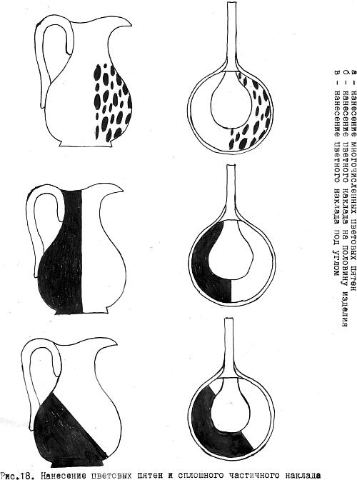 еологический очерк крыма диссертация представленная в физико математический