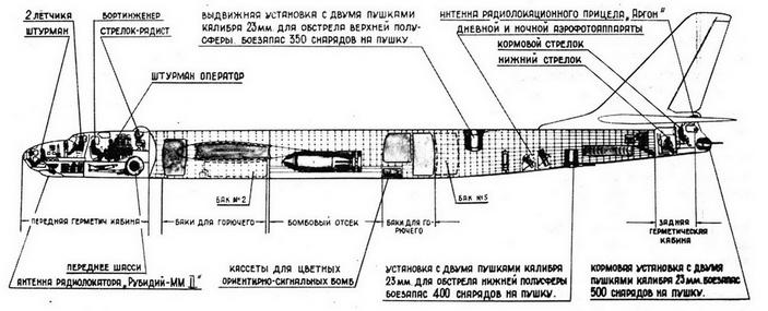 основной боевой танк. t-95