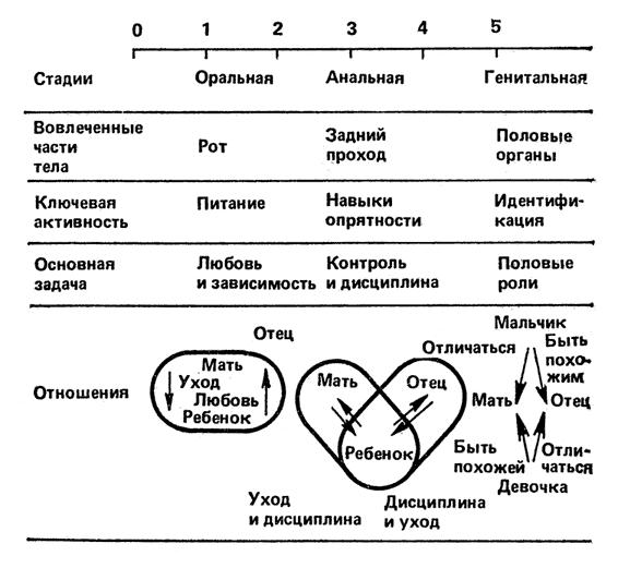 Воспитателю о сексологии (fb2)