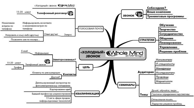 Эффект визуализации (fb2) |