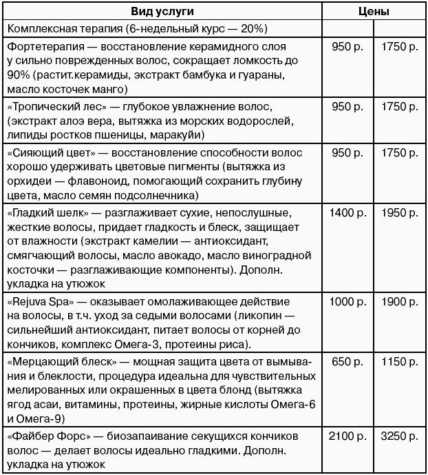 Договор На Утилизацию Волос Из Парикмахерской Образец - фото 11