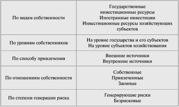 Антикризисное управление (fb2)