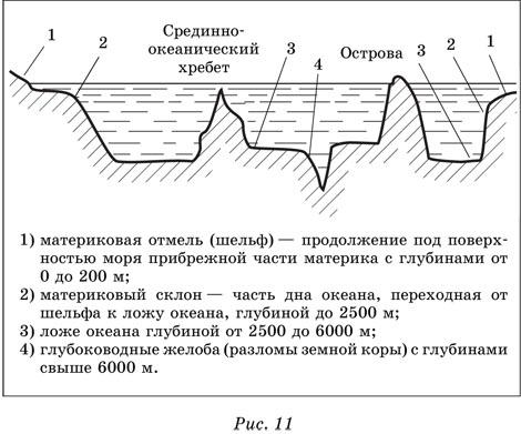 География. Полный справочник
