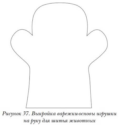 Пальчиковые театр своими руками