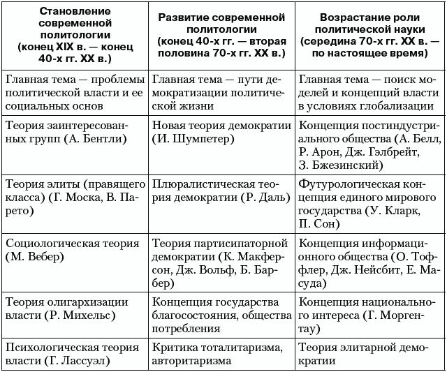 Таблица 14.