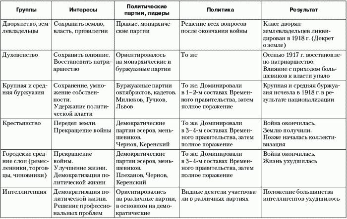 Как говорит русская поговорка: