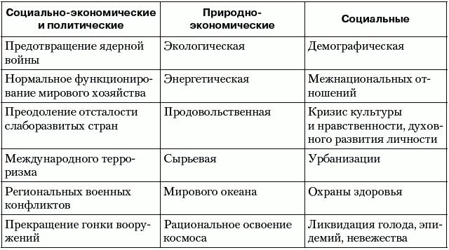 Политология (fb2)   Либрусек