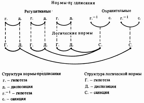Схема 18.