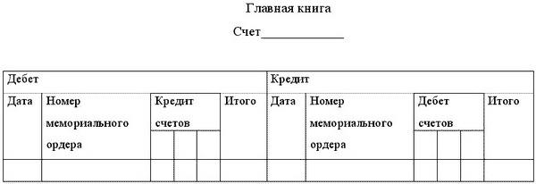 Таким образом, схема документооборота при мемориально-ордерной форме учета представляется следующим образом.