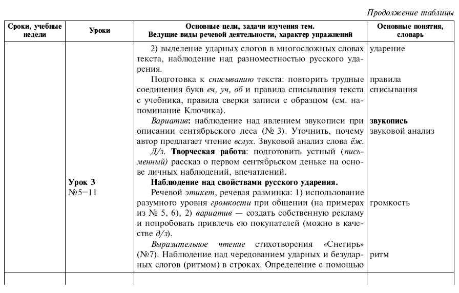 По русскому за 2 класс гармония соловейчик 252 упражнение