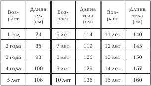 http://lib.rus.ec/i/92/427892/Autogen_eBook_id1