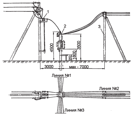 Рис.30.  Схема присоединения ВЛ 10(6) и 0,38 кВ в комплектной трансформаторной подстанции 10/0,4 кВ: 1...