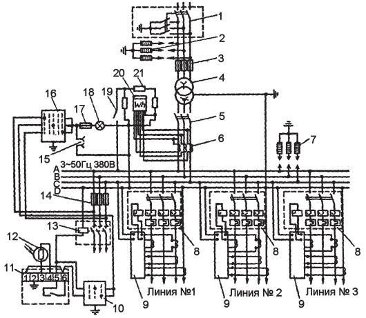 Электрическая схема КТП мощностью 63, 100 и 160 кВ.А с защитой ЗТИ 0,4 УЗ: 1 - разъединитель РЛНД; 2,7...