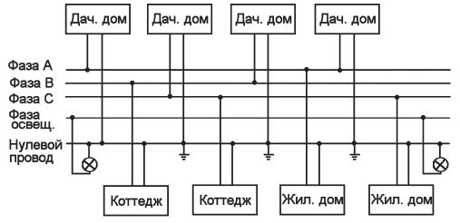 Электрическая схема ответственного за электрохозяйство образец.