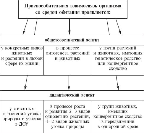 Система экологического