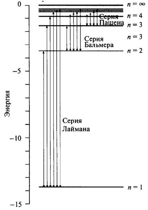История лазера (fb2)  