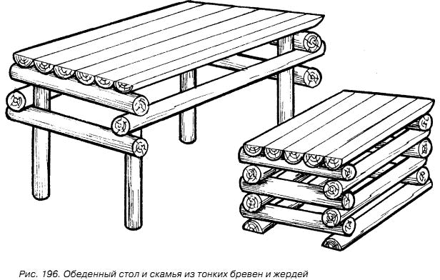 Скамейки из бревен для дачи своими руками чертежи