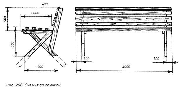 Деревянные скамейки со спинкой своими руками чертежи