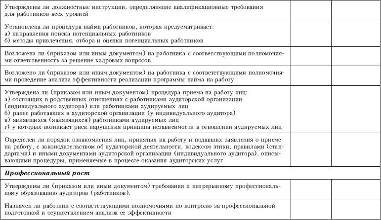 контроль качества аудита курсовая работа