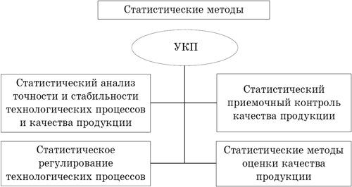 Управление качеством (fb2) |