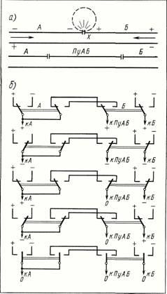 Для этого контактную подвеску делят на участки так же, как и путь.  Одна рельсовая.