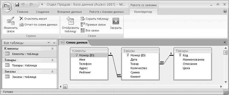 Microsoft Access 2007 (fb2) |
